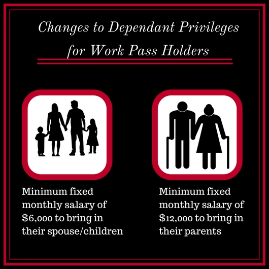 Changes to Dependent Privileges for Work Pass Holders (5)