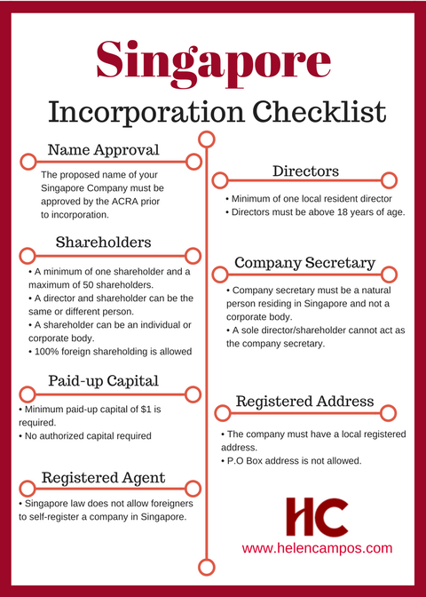 incorporation-checklist